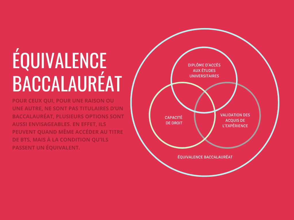 equivalence-bac